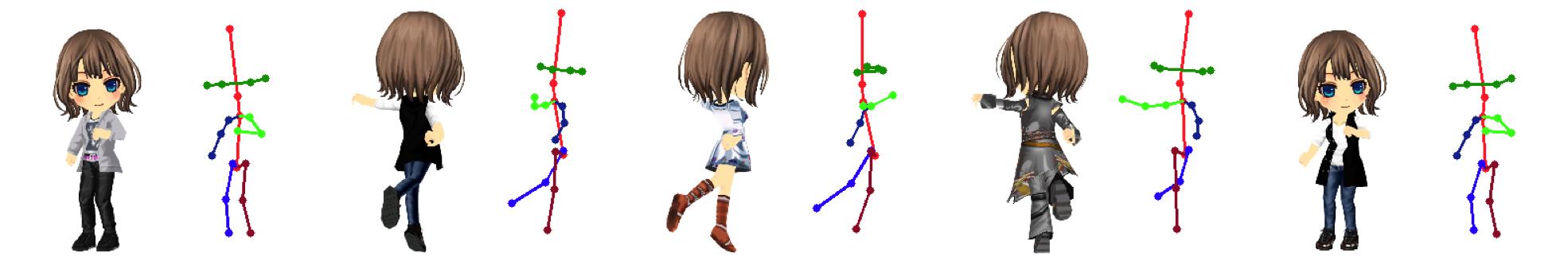 full body high resolution anime generation with progressive
